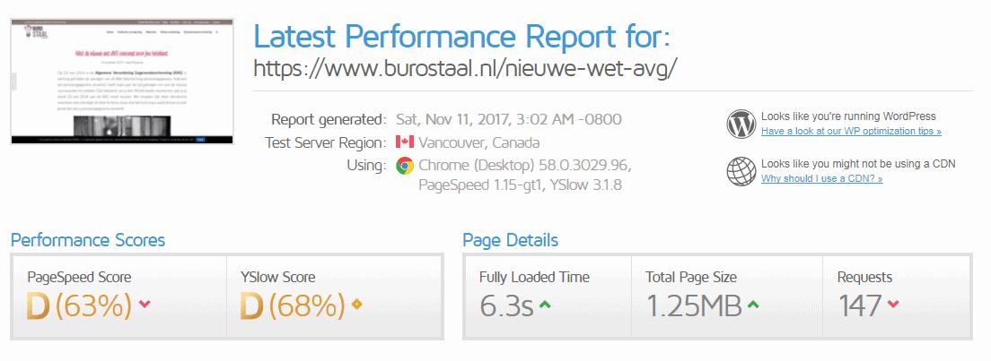 Performance met Disqus plugin AVG